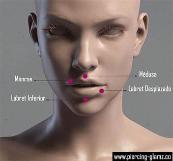 tipos de piercing en la boca colombia